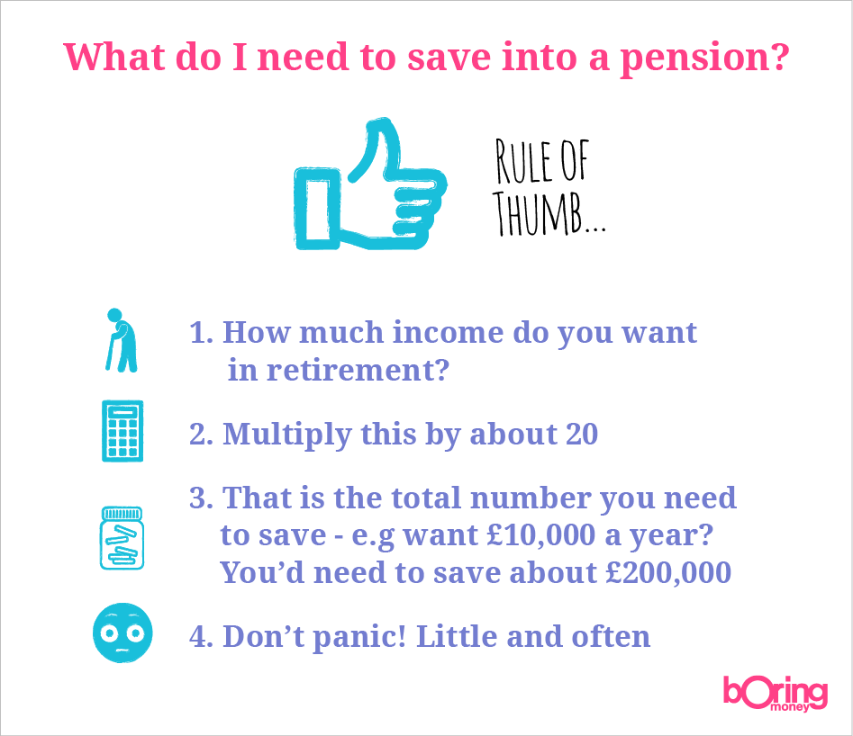 To Receive The Full 16435 Per Week You Need 35 Qualifying Years If Have Less Than Your Pension Will Be Paid On A Pro Rata Basis Calculated