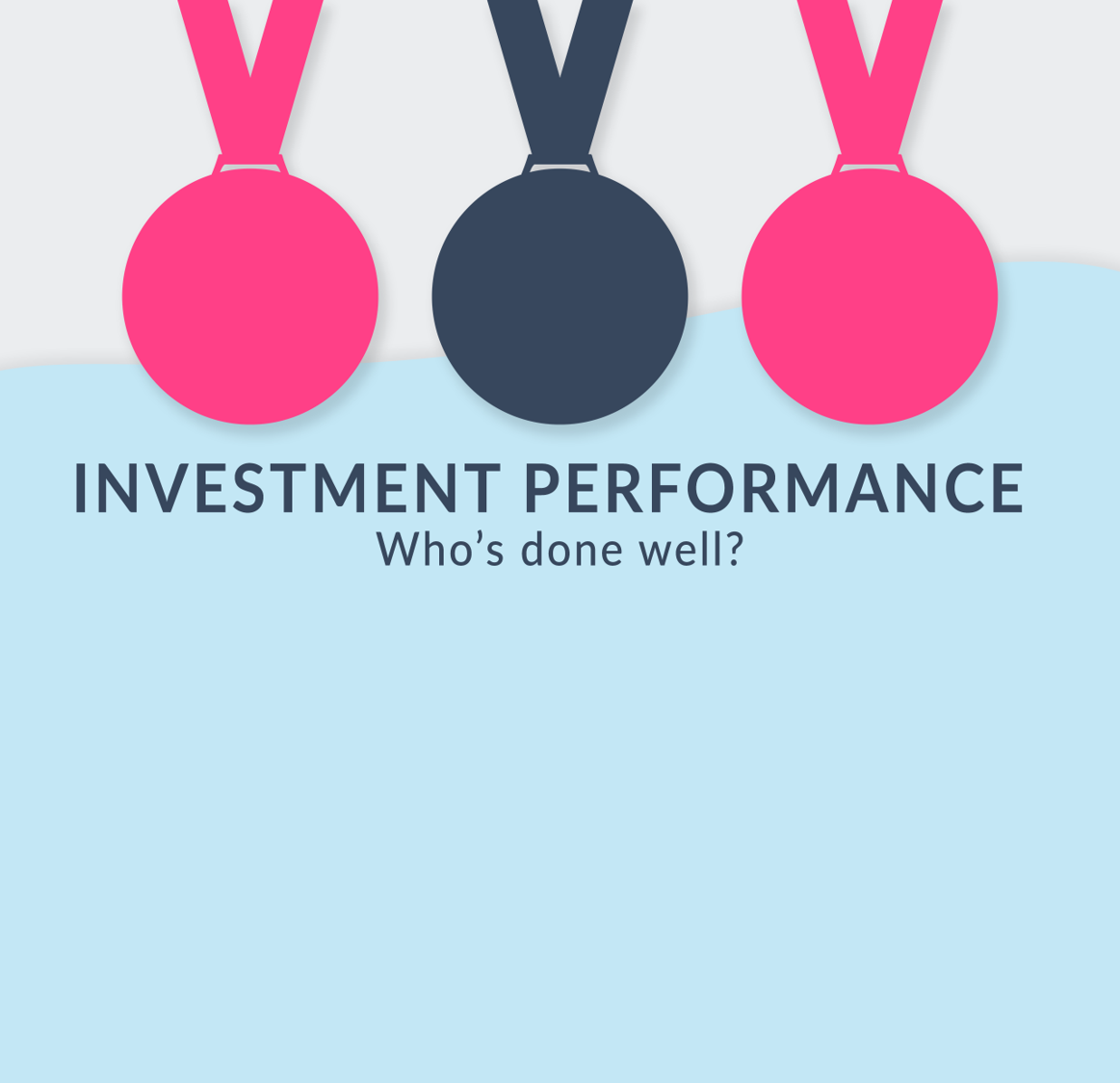 Holly's Blog: The best investment returns - and why we all need a Twiddler